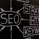 Online Marketing Consulting Services